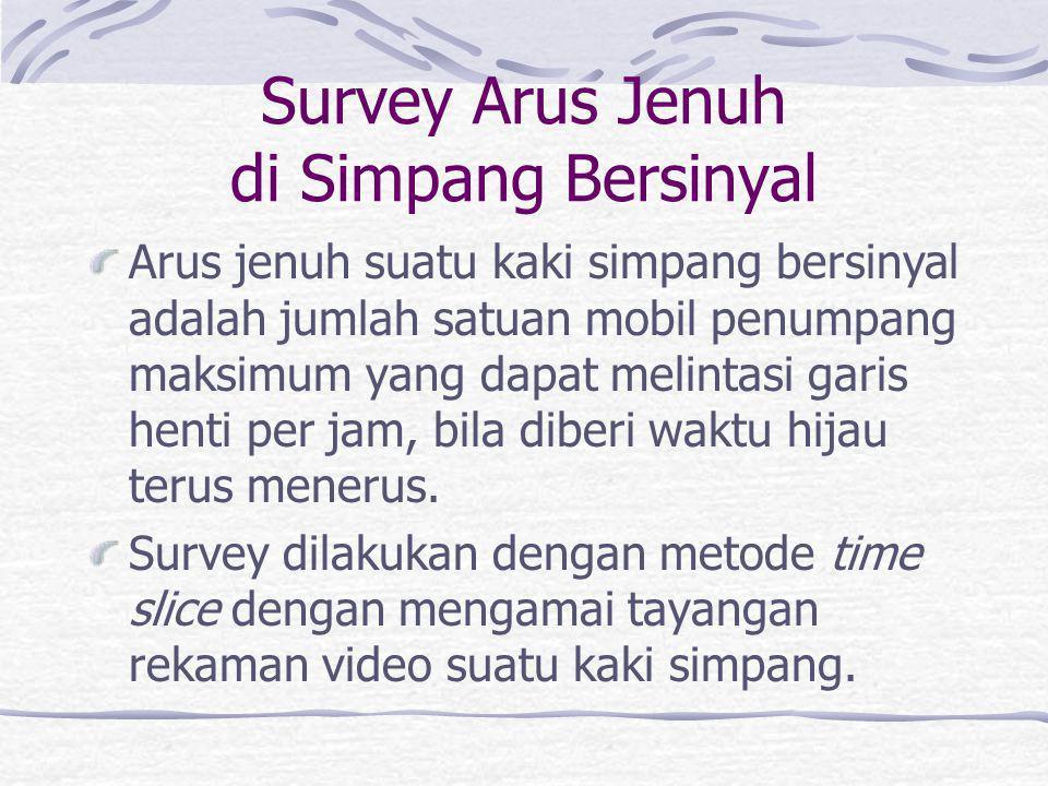 Survey Arus Jenuh di Simpang Bersinyal