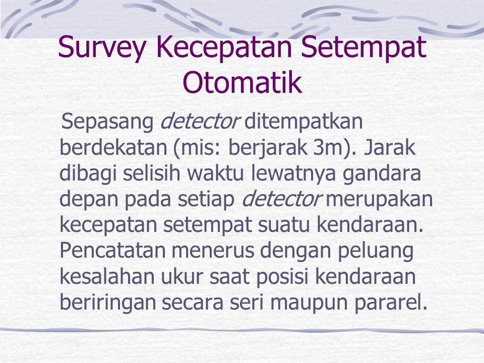 Survey Kecepatan Setempat Otomatik