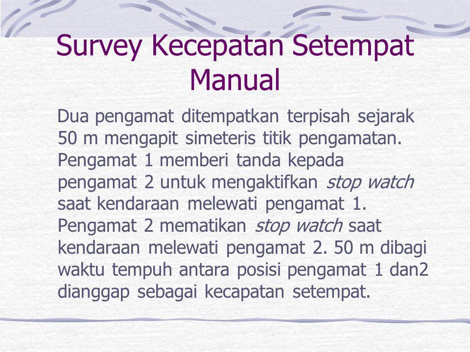 Survey Kecepatan Setempat Manual