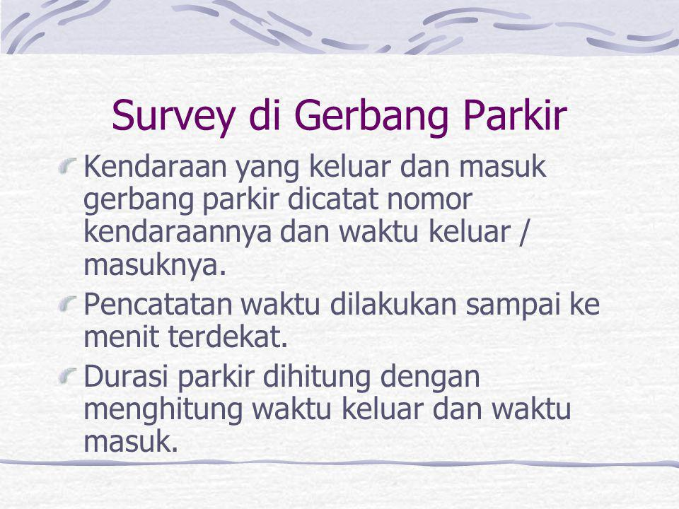 Survey di Gerbang Parkir