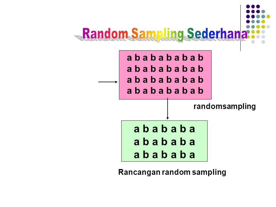 Random Sampling Sederhana