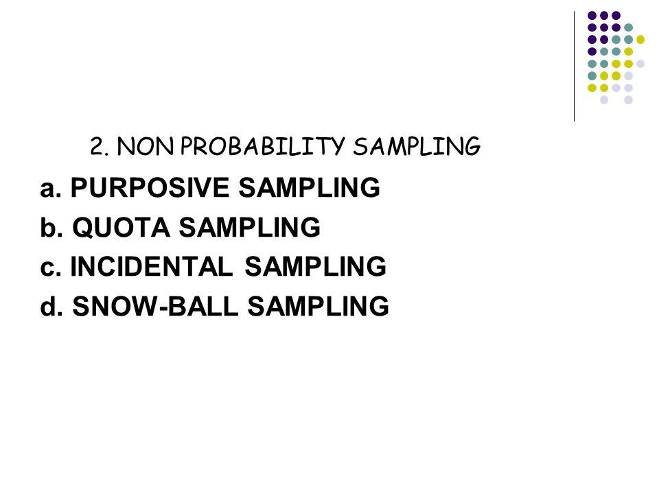 2. NON PROBABILITY SAMPLING