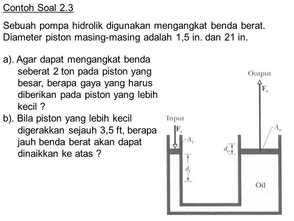 Contoh Soal 2.3 Sebuah pompa hidrolik digunakan mengangkat benda berat. Diameter piston masing-masing adalah 1,5 in. dan 21 in.