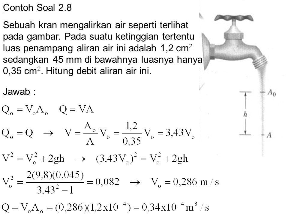 Contoh Soal 2.8