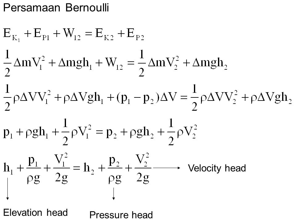 Persamaan Bernoulli Velocity head Elevation head Pressure head