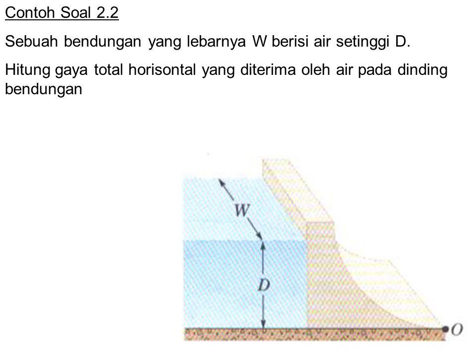 Contoh Soal 2.2 Sebuah bendungan yang lebarnya W berisi air setinggi D.
