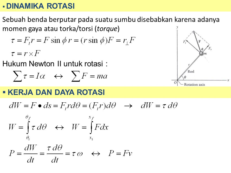 Hukum Newton II untuk rotasi :