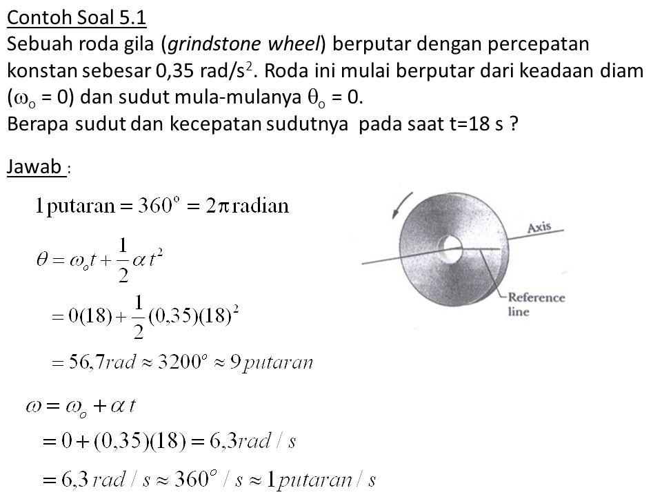 Contoh Soal 5.1