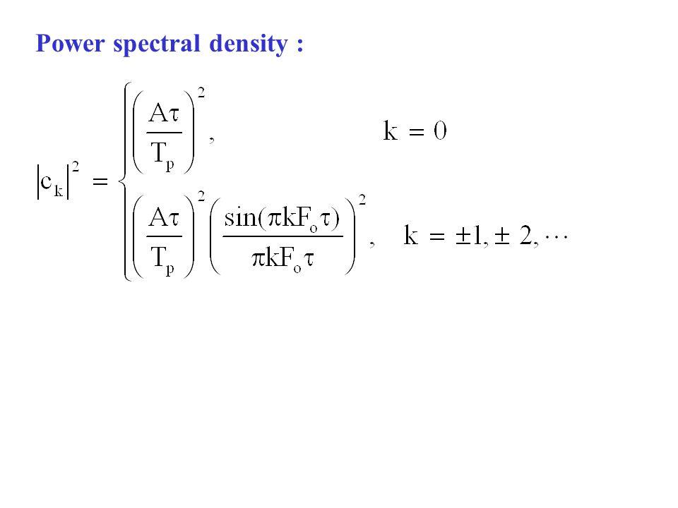 Power spectral density :