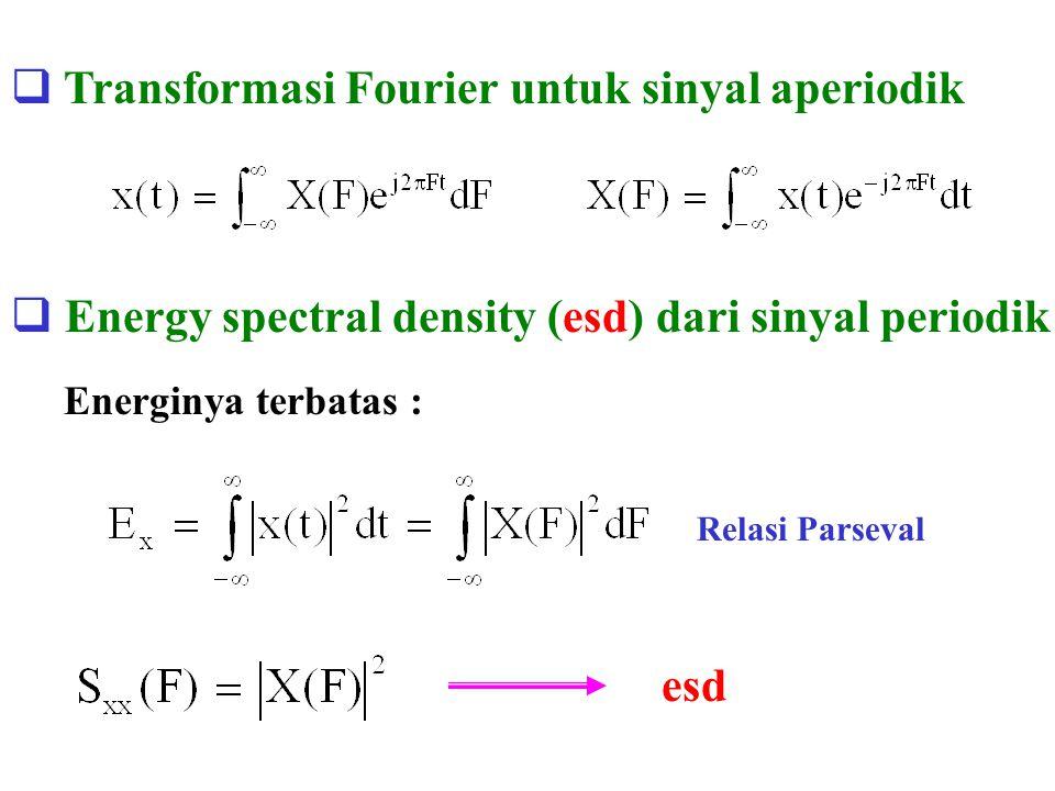Transformasi Fourier untuk sinyal aperiodik