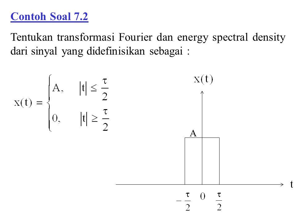 Contoh Soal 7.2 Tentukan transformasi Fourier dan energy spectral density dari sinyal yang didefinisikan sebagai :