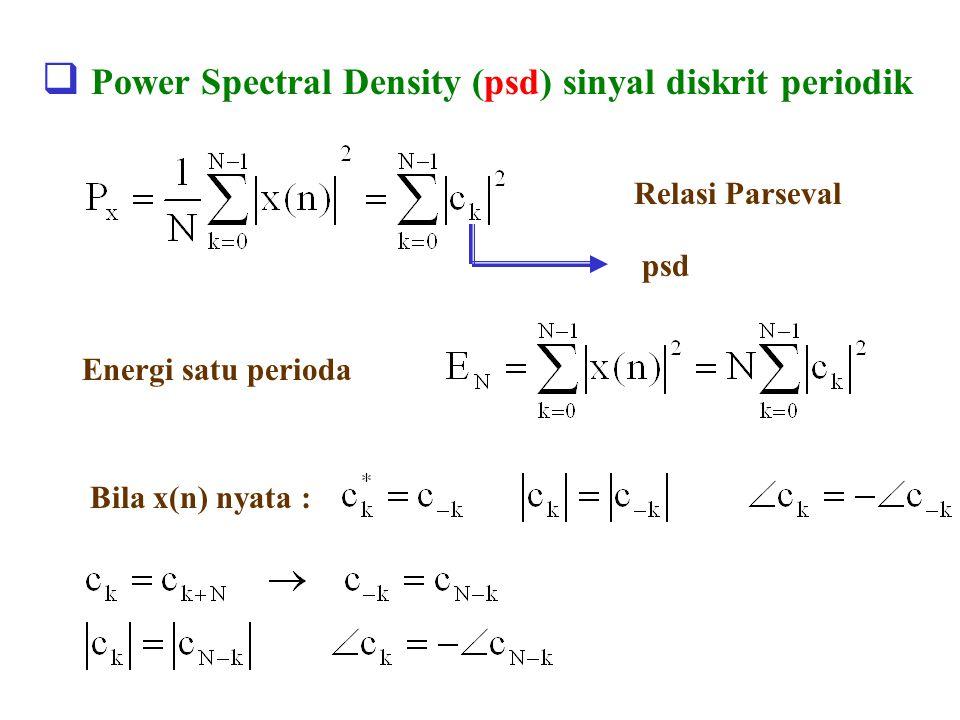Power Spectral Density (psd) sinyal diskrit periodik
