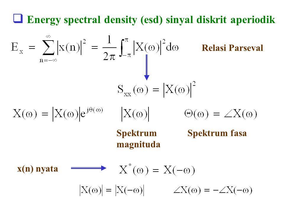 Energy spectral density (esd) sinyal diskrit aperiodik
