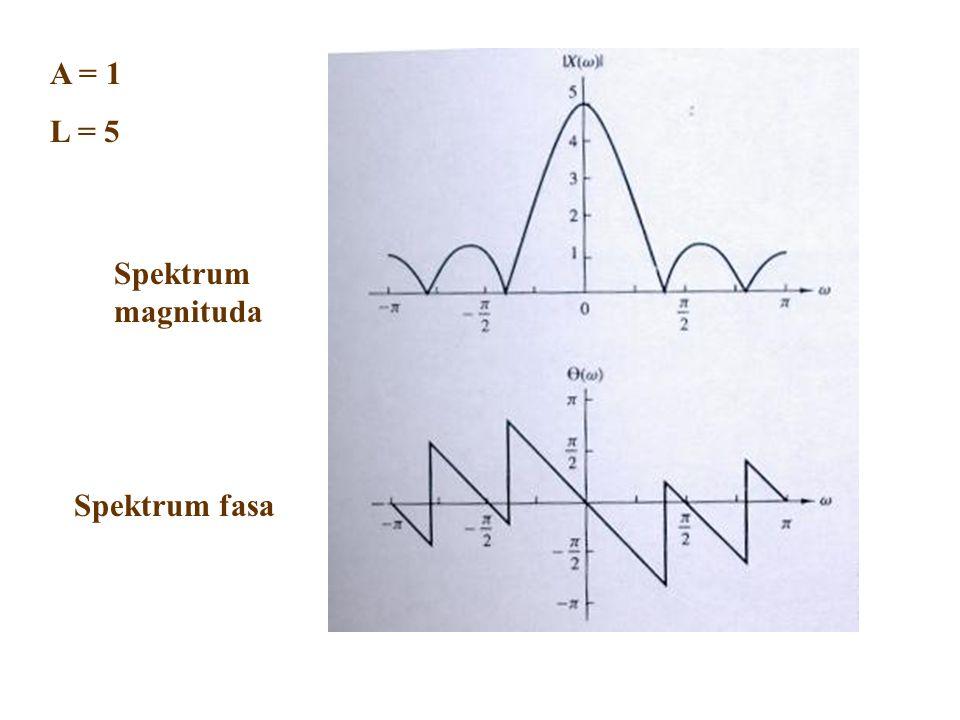 A = 1 L = 5 Spektrum magnituda Spektrum fasa