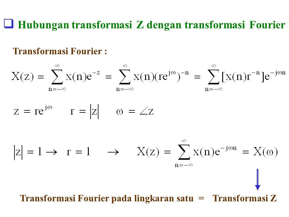 Hubungan transformasi Z dengan transformasi Fourier