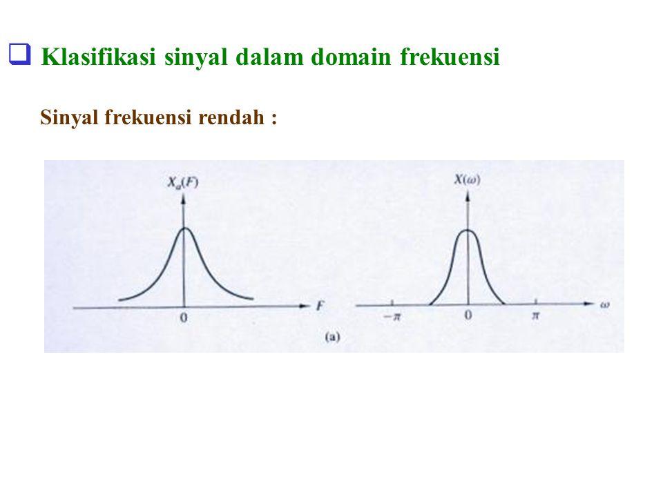 Klasifikasi sinyal dalam domain frekuensi