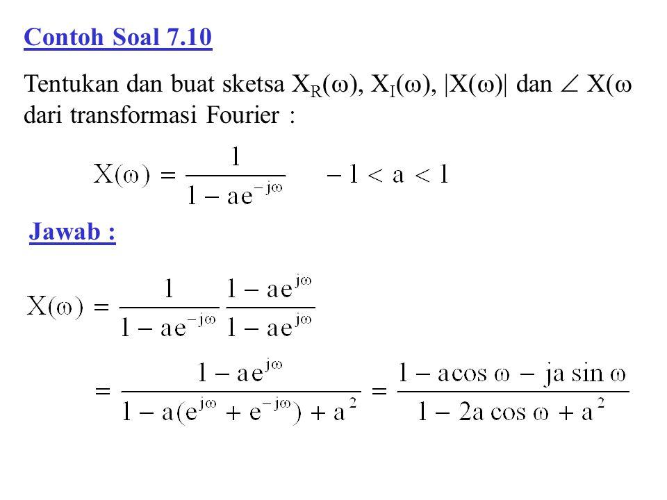 Contoh Soal 7.10 Tentukan dan buat sketsa XR(), XI(), X() dan  X( dari transformasi Fourier :