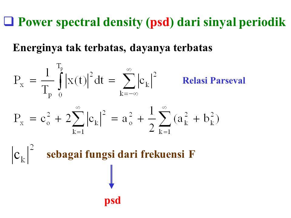Power spectral density (psd) dari sinyal periodik