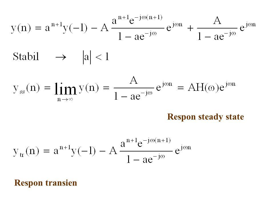 Respon steady state Respon transien