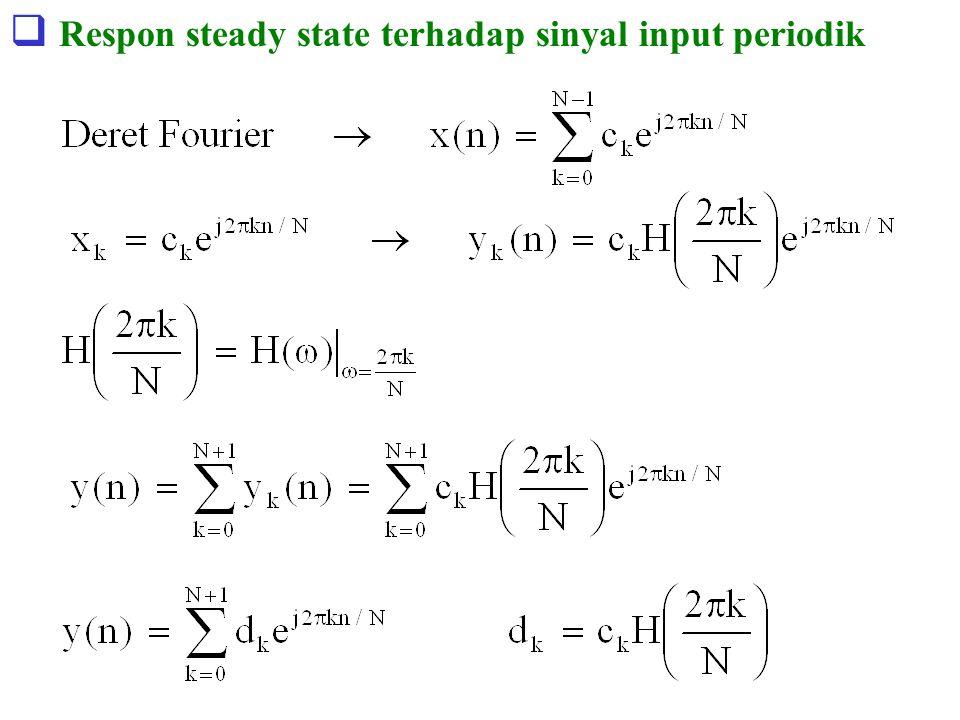 Respon steady state terhadap sinyal input periodik