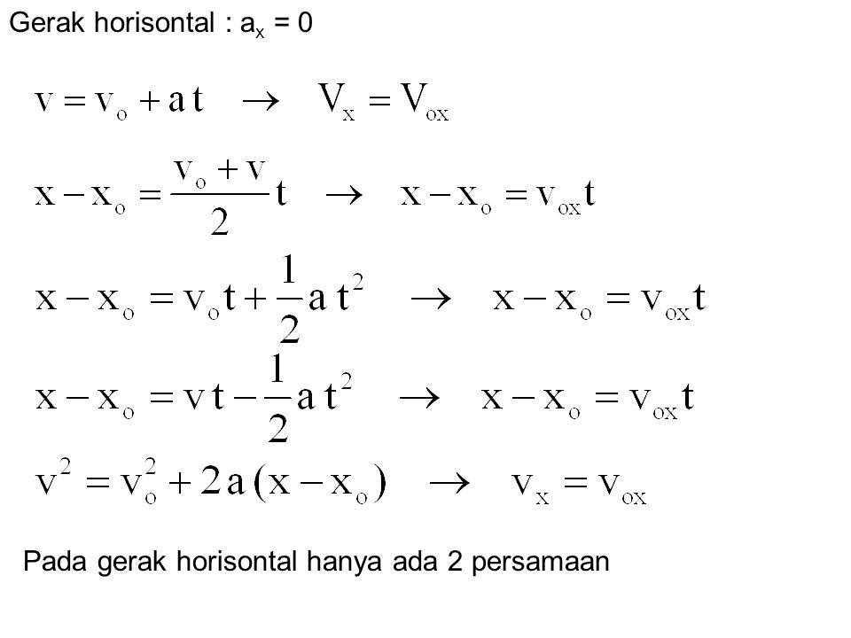 Gerak horisontal : ax = 0 Pada gerak horisontal hanya ada 2 persamaan