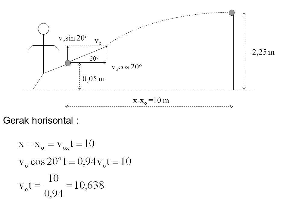 0,05 m 2,25 m 20o vocos 20o vosin 20o vo x-xo =10 m Gerak horisontal :