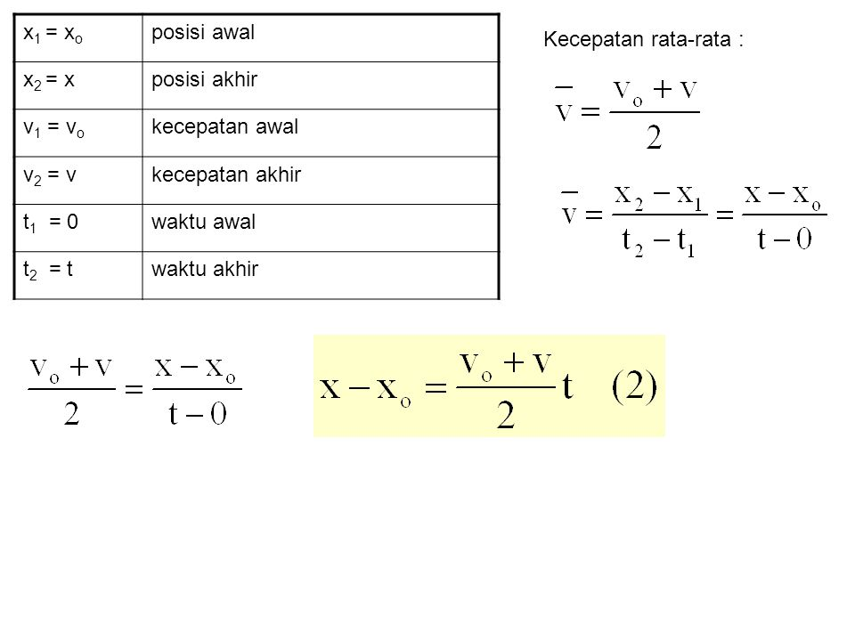 x1 = xo posisi awal. x2 = x. posisi akhir. v1 = vo. kecepatan awal. v2 = v. kecepatan akhir. t1 = 0.