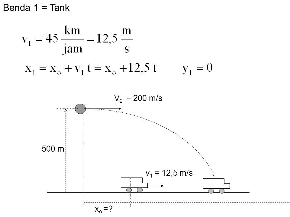 Benda 1 = Tank V2 = 200 m/s 500 m v1 = 12,5 m/s xo =