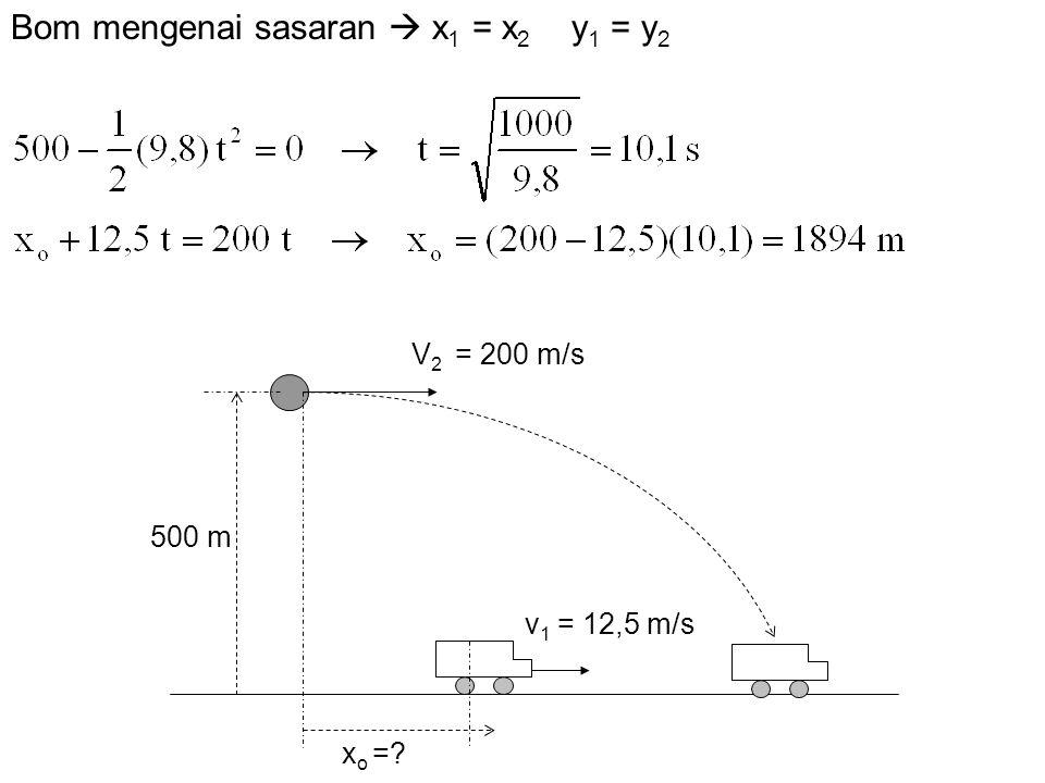 Bom mengenai sasaran  x1 = x2 y1 = y2