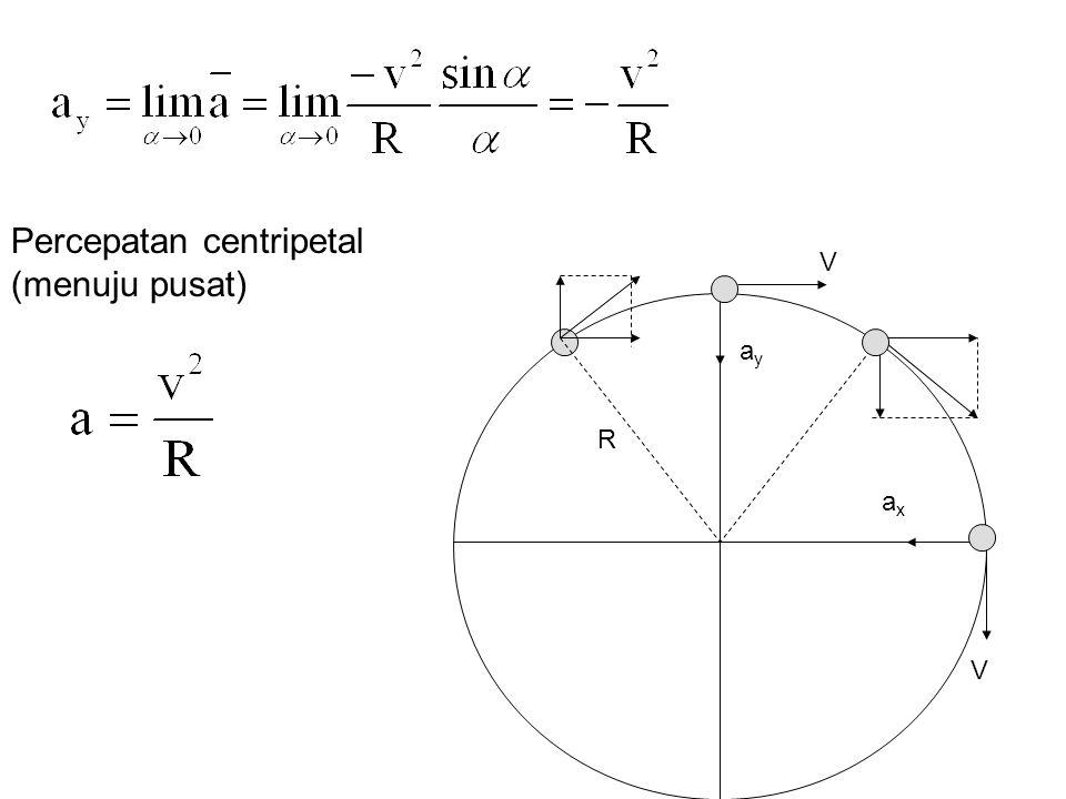 Percepatan centripetal (menuju pusat)