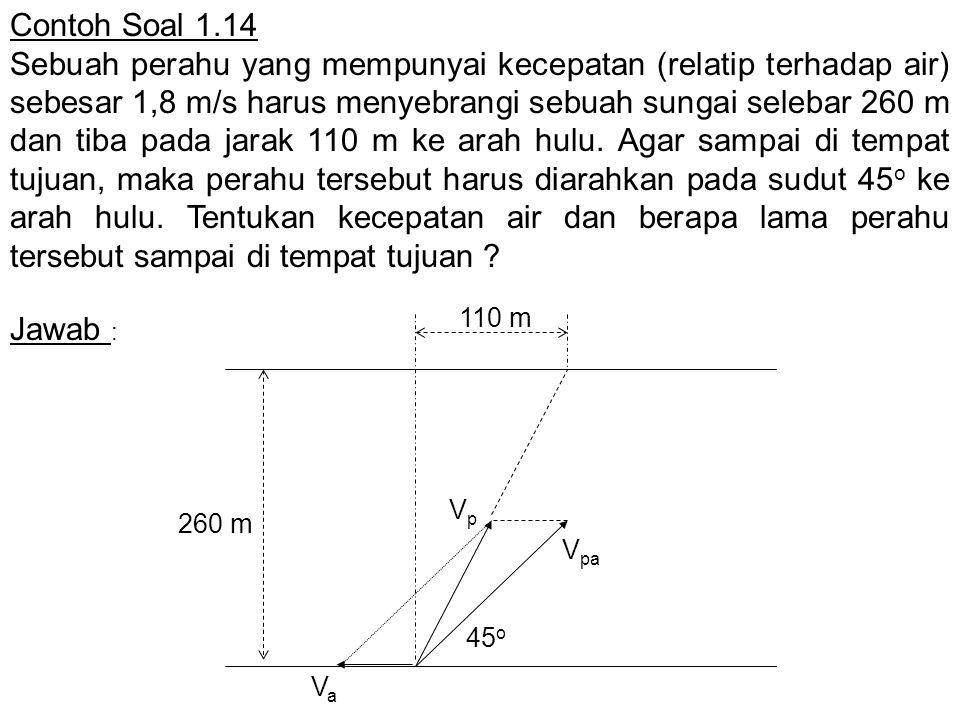 Contoh Soal 1.14