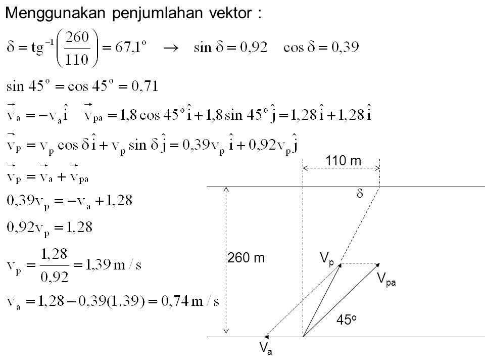 Menggunakan penjumlahan vektor :