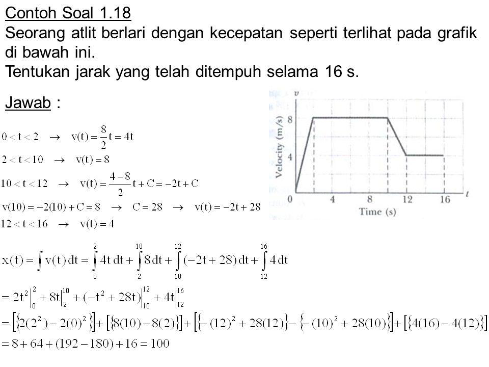 Contoh Soal 1.18 Seorang atlit berlari dengan kecepatan seperti terlihat pada grafik di bawah ini. Tentukan jarak yang telah ditempuh selama 16 s.