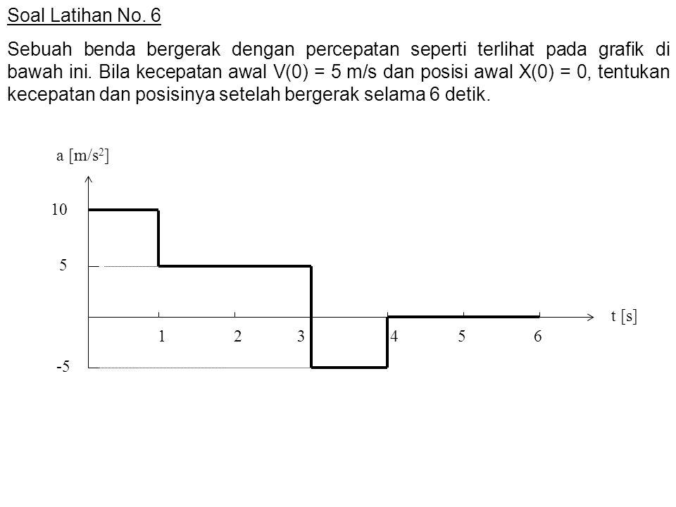 Soal Latihan No. 6