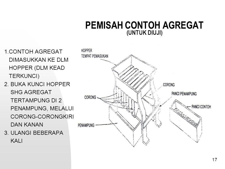 PEMISAH CONTOH AGREGAT (UNTUK DIUJI)