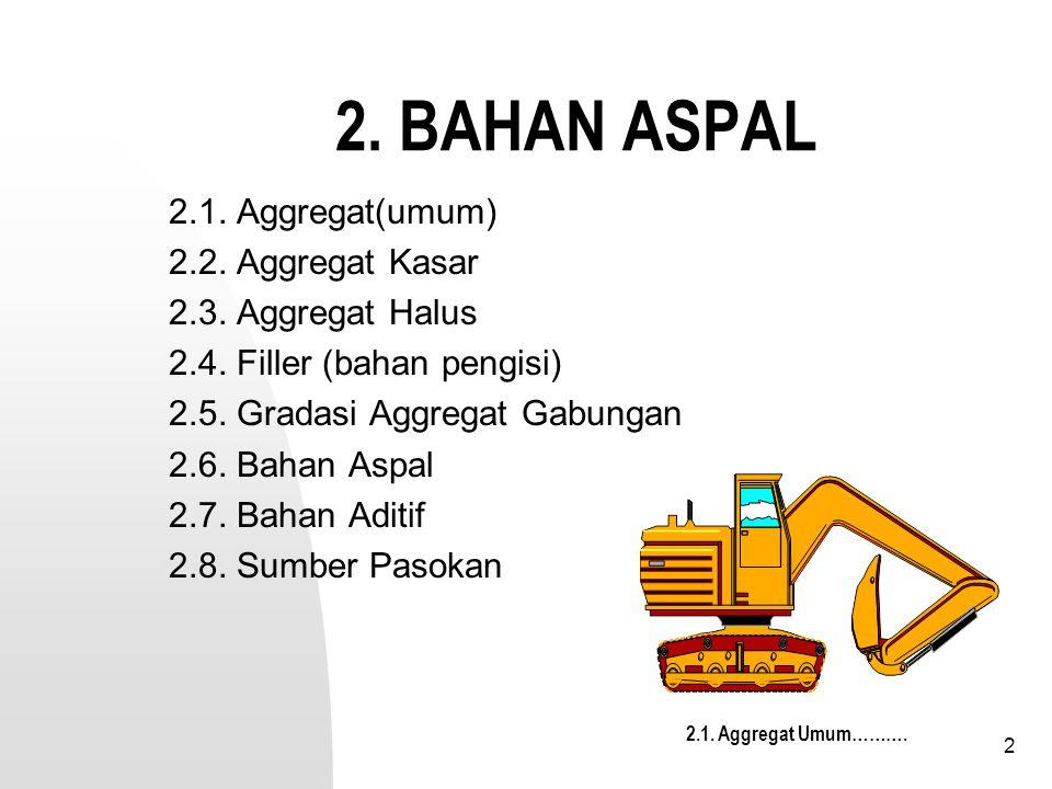 2. BAHAN ASPAL 2.1. Aggregat(umum) 2.2. Aggregat Kasar