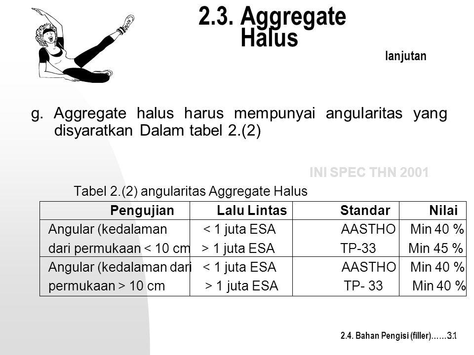2.3. Aggregate Halus lanjutan