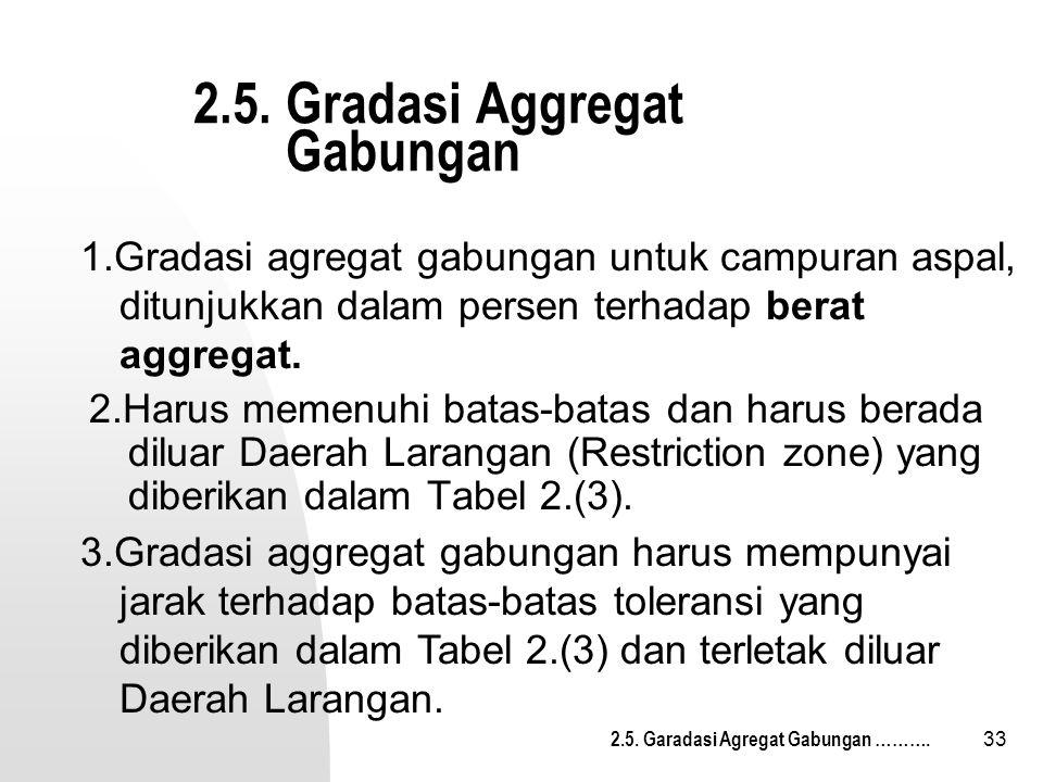 2.5. Gradasi Aggregat Gabungan