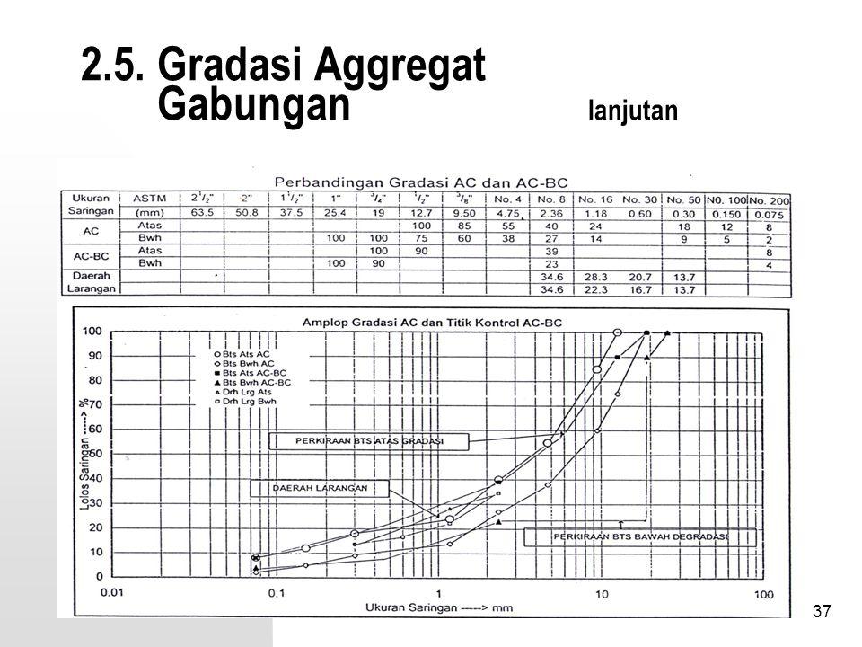 2.5. Gradasi Aggregat Gabungan lanjutan