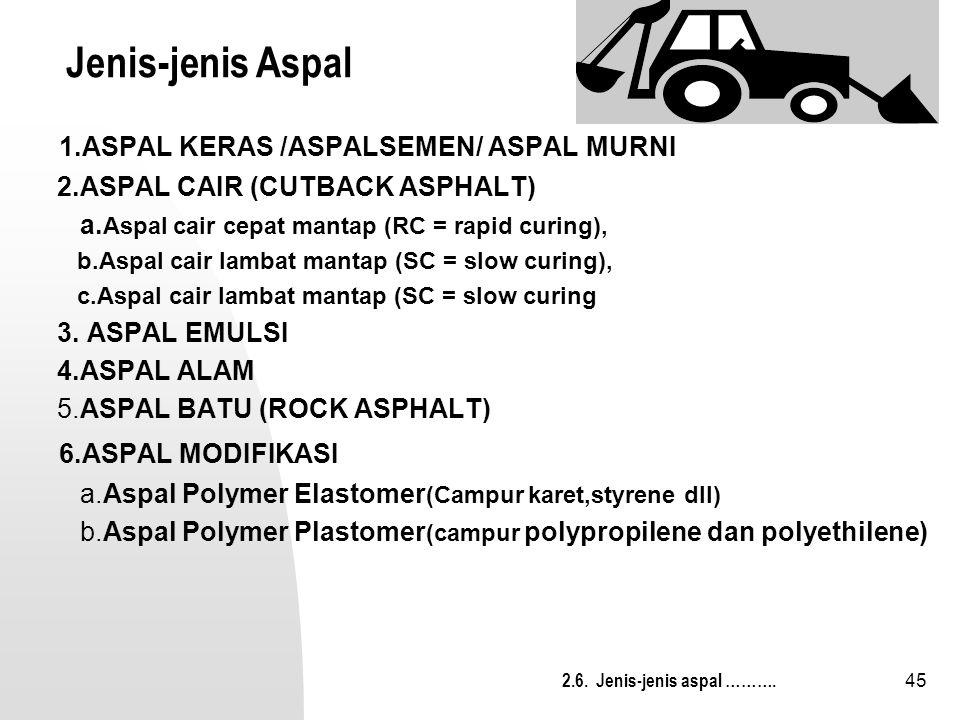 Jenis-jenis Aspal 1.ASPAL KERAS /ASPALSEMEN/ ASPAL MURNI