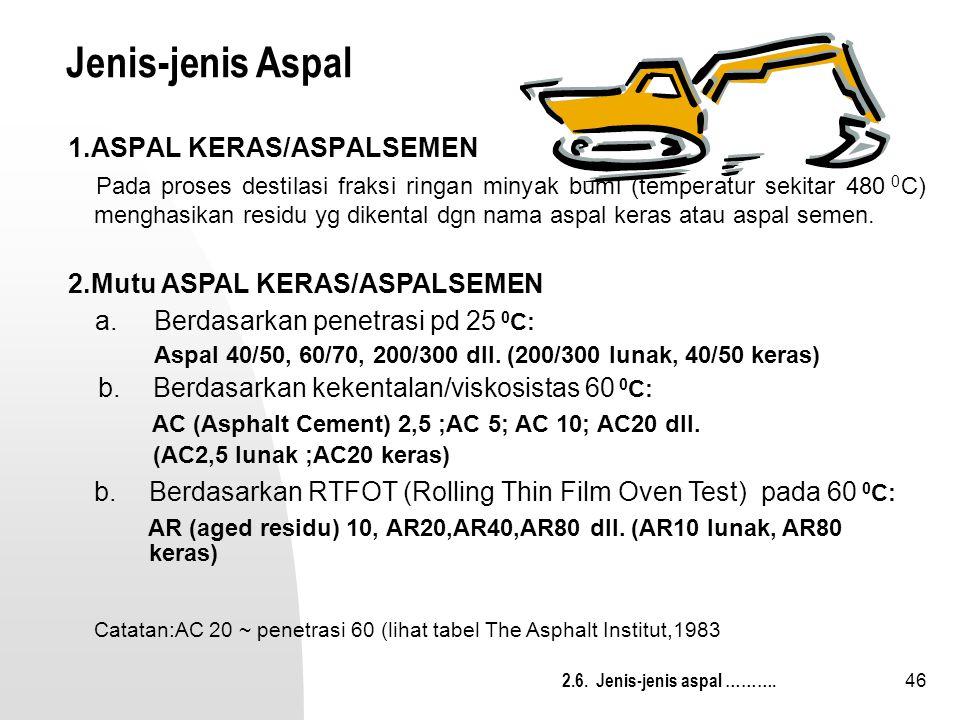 Jenis-jenis Aspal 1.ASPAL KERAS/ASPALSEMEN