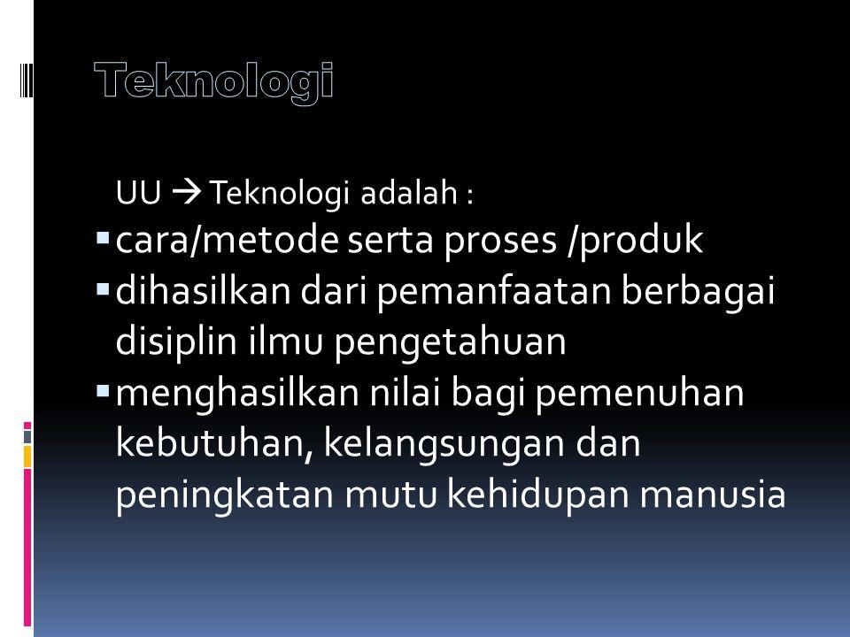 Teknologi cara/metode serta proses /produk