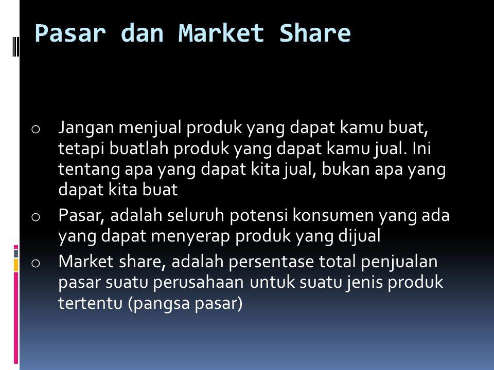 Pasar dan Market Share