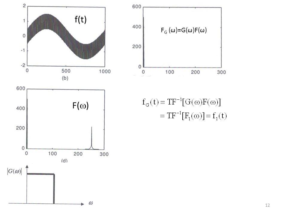 f(t) FG ()=G()F() F() o =100