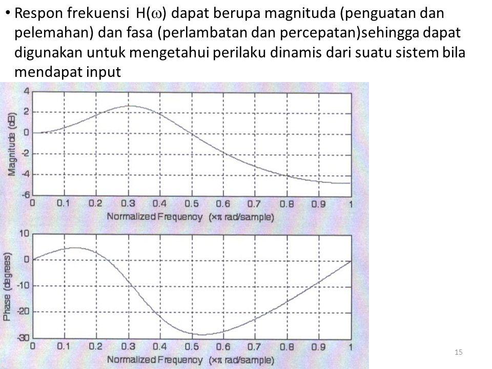 Respon frekuensi H() dapat berupa magnituda (penguatan dan pelemahan) dan fasa (perlambatan dan percepatan)sehingga dapat digunakan untuk mengetahui perilaku dinamis dari suatu sistem bila mendapat input