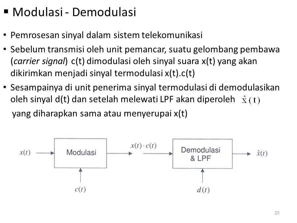 Modulasi - Demodulasi Pemrosesan sinyal dalam sistem telekomunikasi