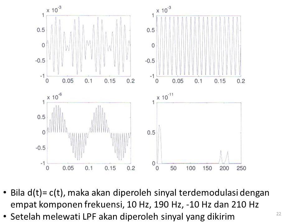 Bila d(t)= c(t), maka akan diperoleh sinyal terdemodulasi dengan empat komponen frekuensi, 10 Hz, 190 Hz, -10 Hz dan 210 Hz
