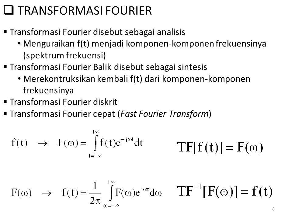 TRANSFORMASI FOURIER Transformasi Fourier disebut sebagai analisis
