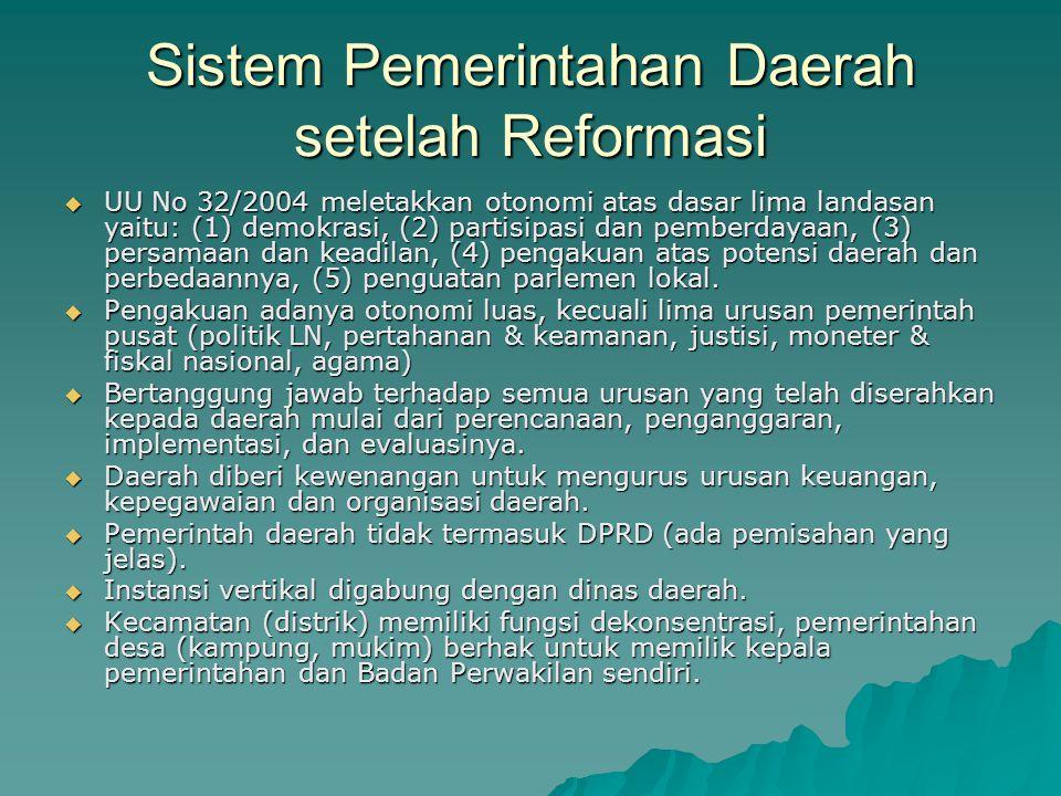 Sistem Pemerintahan Daerah setelah Reformasi