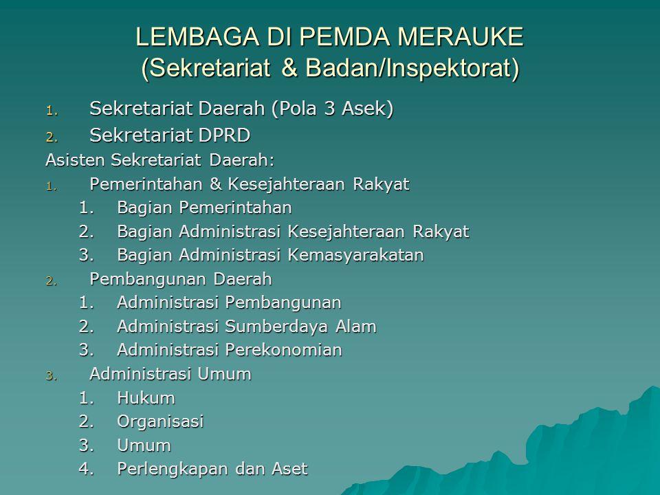 LEMBAGA DI PEMDA MERAUKE (Sekretariat & Badan/Inspektorat)
